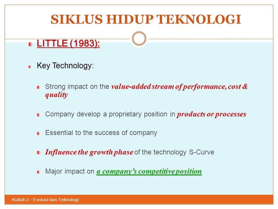 SIKLUS HIDUP TEKNOLOGI Kuliah 2 - Evolusi dan Teknologi 50 LITTLE (1983): Key Technology: value-added stream of performance, cost & quality Strong imp