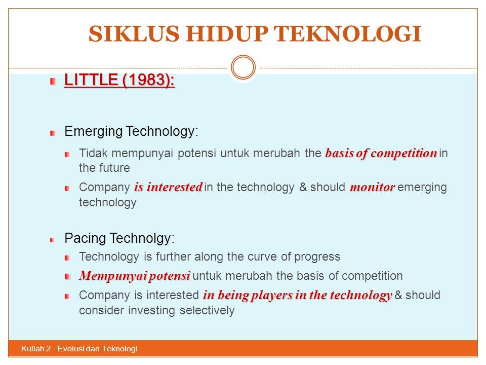 SIKLUS HIDUP TEKNOLOGI Kuliah 2 - Evolusi dan Teknologi 52 LITTLE (1983): Emerging Technology: basis of competition Tidak mempunyai potensi untuk meru