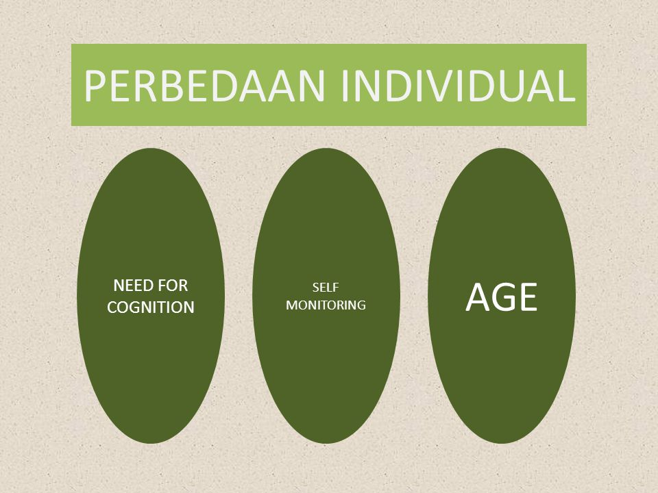 PERBEDAAN INDIVIDUAL NEED FOR COGNITION SELF MONITORING AGE
