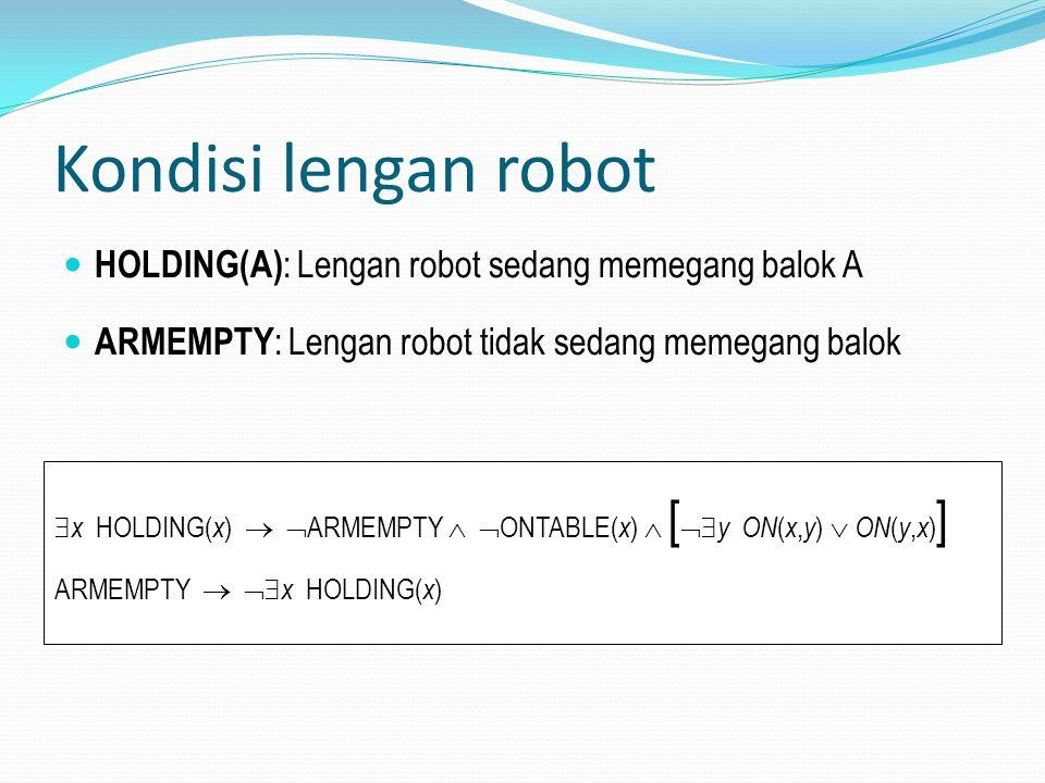 Kondisi lengan robot HOLDING(A) : Lengan robot sedang memegang balok A ARMEMPTY : Lengan robot tidak sedang memegang balok  x HOLDING( x )   ARMEMPTY   ONTABLE( x )  [  y ON ( x, y )  ON ( y, x ) ] ARMEMPTY   x HOLDING( x )