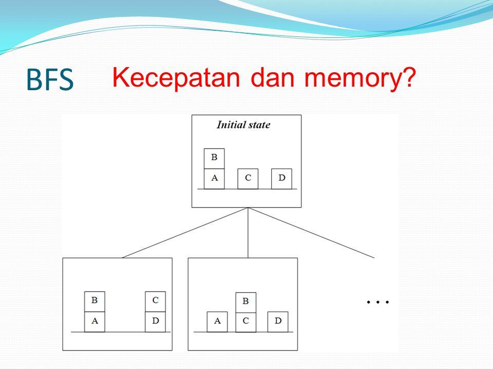 BFS Kecepatan dan memory?