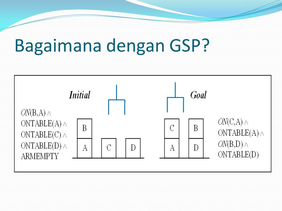 Bagaimana dengan GSP?