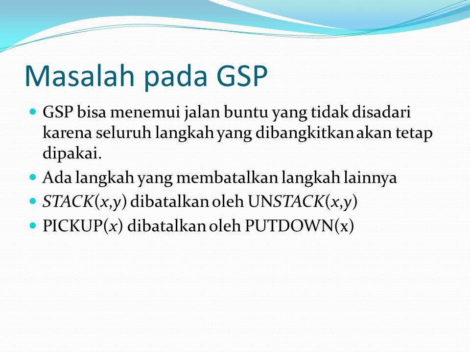 Masalah pada GSP GSP bisa menemui jalan buntu yang tidak disadari karena seluruh langkah yang dibangkitkan akan tetap dipakai.