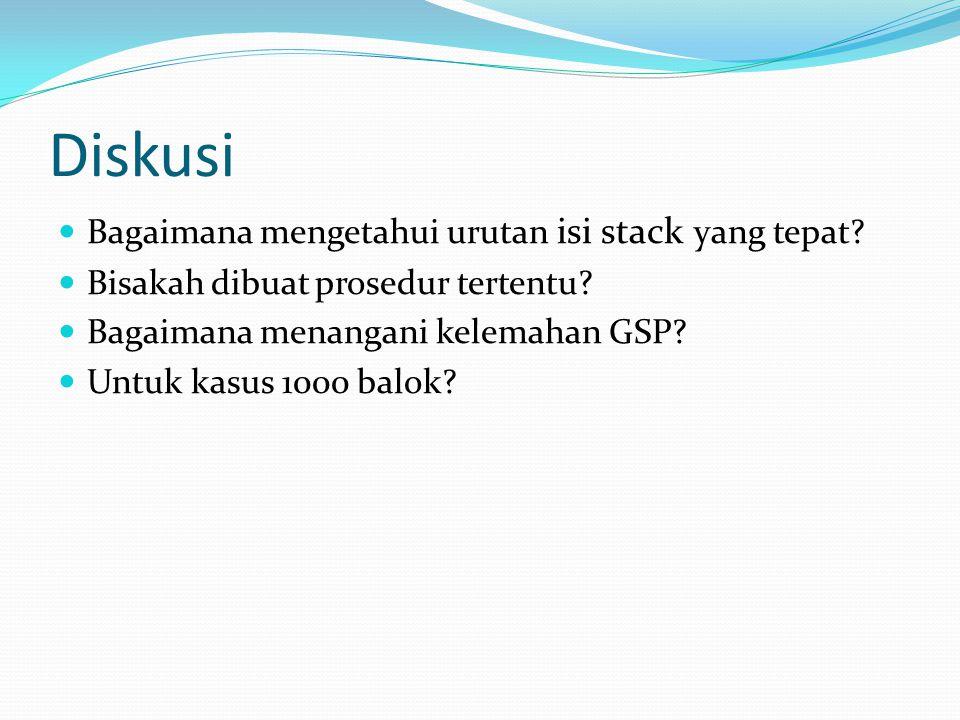 Diskusi Bagaimana mengetahui urutan isi stack yang tepat? Bisakah dibuat prosedur tertentu? Bagaimana menangani kelemahan GSP? Untuk kasus 1000 balok?