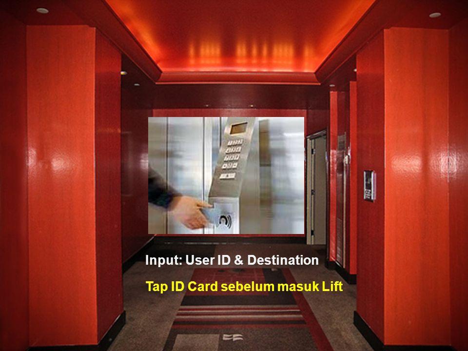 Input: User ID & Destination Tap ID Card sebelum masuk Lift