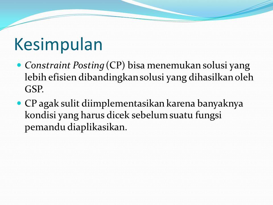 Kesimpulan Constraint Posting (CP) bisa menemukan solusi yang lebih efisien dibandingkan solusi yang dihasilkan oleh GSP. CP agak sulit diimplementasi