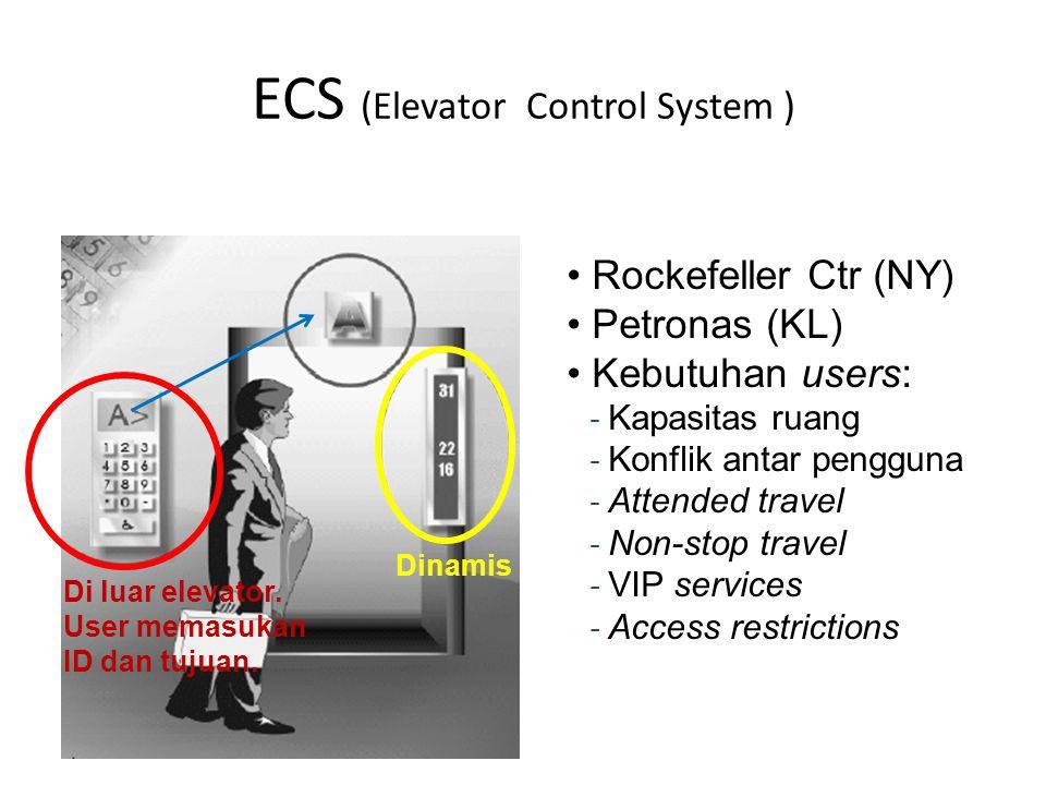 ECS (Elevator Control System ) Rockefeller Ctr (NY) Petronas (KL) Kebutuhan users: - Kapasitas ruang - Konflik antar pengguna - Attended travel - Non-stop travel - VIP services - Access restrictions Di luar elevator.
