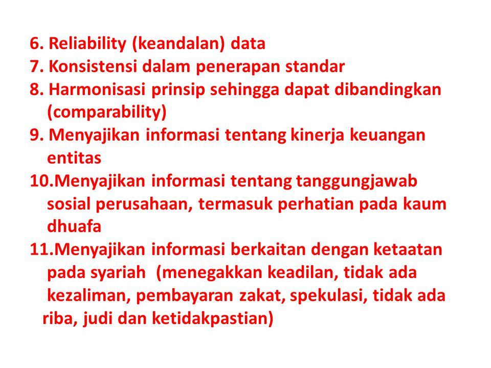 6. Reliability (keandalan) data 7. Konsistensi dalam penerapan standar 8. Harmonisasi prinsip sehingga dapat dibandingkan (comparability) 9. Menyajika