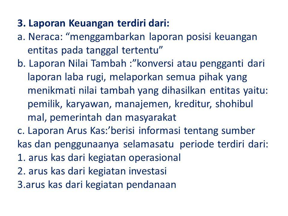 """3. Laporan Keuangan terdiri dari: a. Neraca: """"menggambarkan laporan posisi keuangan entitas pada tanggal tertentu"""" b. Laporan Nilai Tambah :""""konversi"""