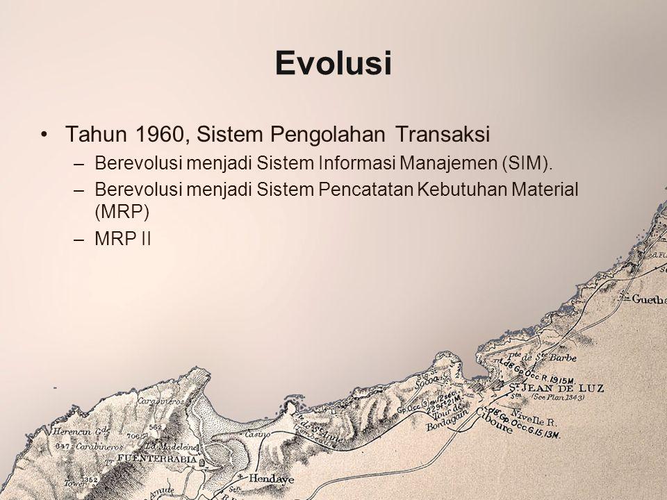 Evolusi Tahun 1960, Sistem Pengolahan Transaksi –Berevolusi menjadi Sistem Informasi Manajemen (SIM). –Berevolusi menjadi Sistem Pencatatan Kebutuhan
