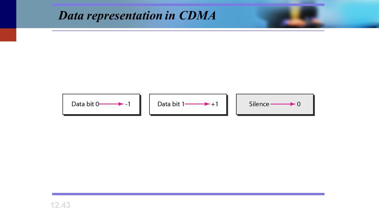 12.43 Data representation in CDMA