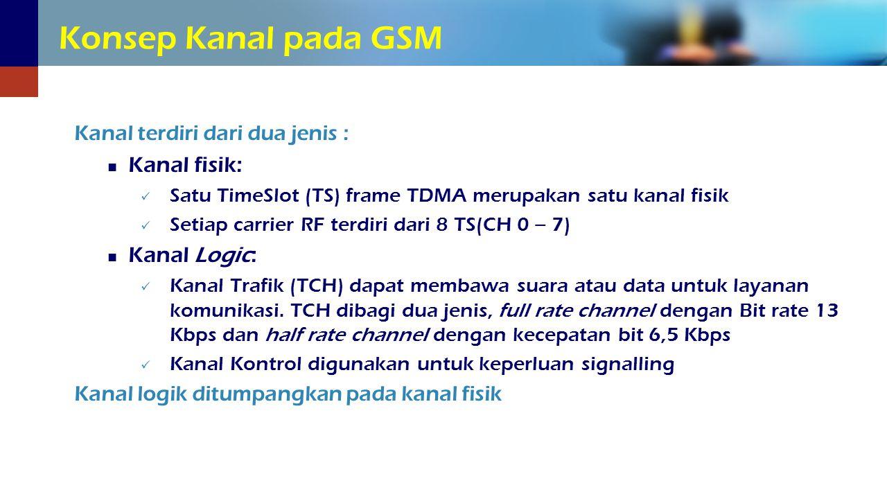 Konsep Kanal pada GSM Kanal terdiri dari dua jenis : Kanal fisik: Satu TimeSlot (TS) frame TDMA merupakan satu kanal fisik Setiap carrier RF terdiri d