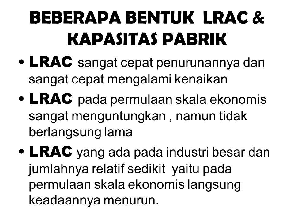 BEBERAPA BENTUK LRAC & KAPASITAS PABRIK LRAC sangat cepat penurunannya dan sangat cepat mengalami kenaikan LRAC pada permulaan skala ekonomis sangat m