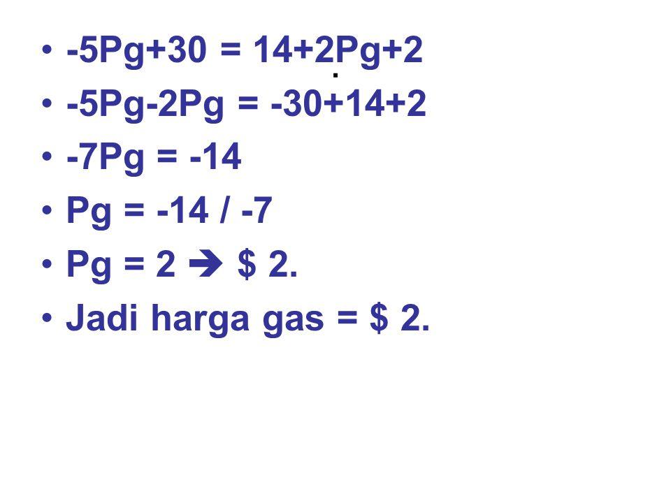 . -5Pg-2Pg = -30+14+2 -7Pg = -14 Pg = -14 / -7 Pg = 2  $ 2. Jadi harga gas = $ 2.