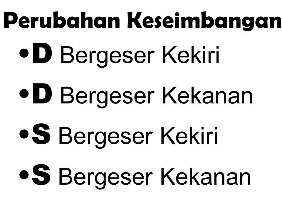 Perubahan Keseimbangan D Bergeser Kekiri D Bergeser Kekanan S Bergeser Kekiri S Bergeser Kekanan