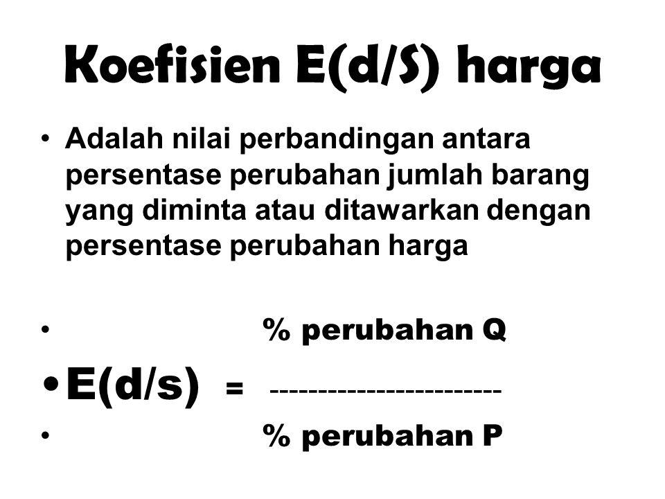 Koefisien E(d/S) harga Adalah nilai perbandingan antara persentase perubahan jumlah barang yang diminta atau ditawarkan dengan persentase perubahan ha