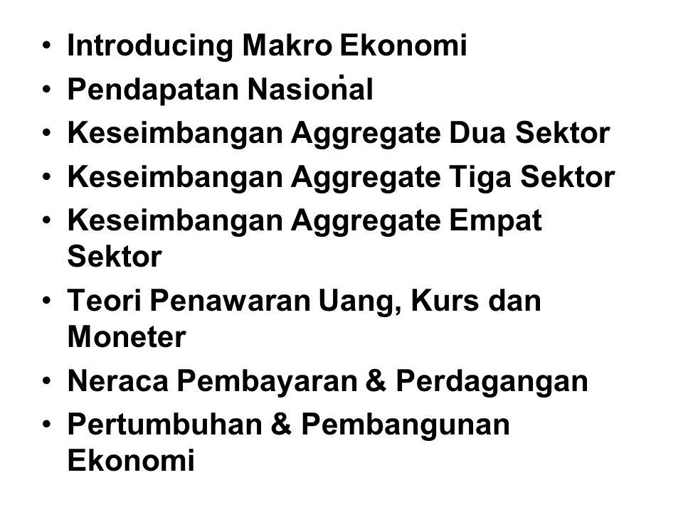 . Introducing Makro Ekonomi Pendapatan Nasional Keseimbangan Aggregate Dua Sektor Keseimbangan Aggregate Tiga Sektor Keseimbangan Aggregate Empat Sekt