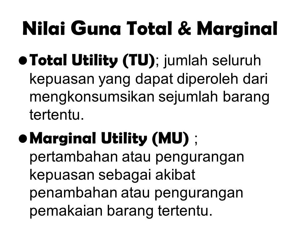 Nilai G una Total & Marginal Total Utility (TU) ; jumlah seluruh kepuasan yang dapat diperoleh dari mengkonsumsikan sejumlah barang tertentu. Marginal