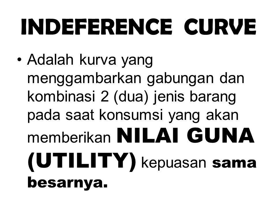 INDEFERENCE CURVE Adalah kurva yang menggambarkan gabungan dan kombinasi 2 (dua) jenis barang pada saat konsumsi yang akan memberikan NILAI GUNA (UTIL