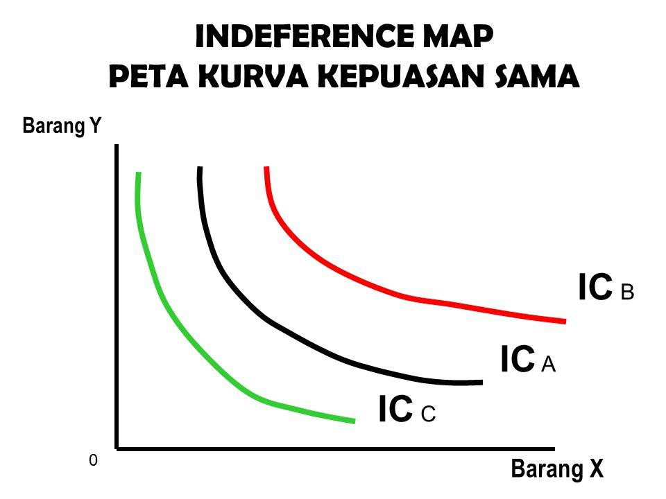 IC A IC B IC C 0 Barang X Barang Y INDEFERENCE MAP PETA KURVA KEPUASAN SAMA