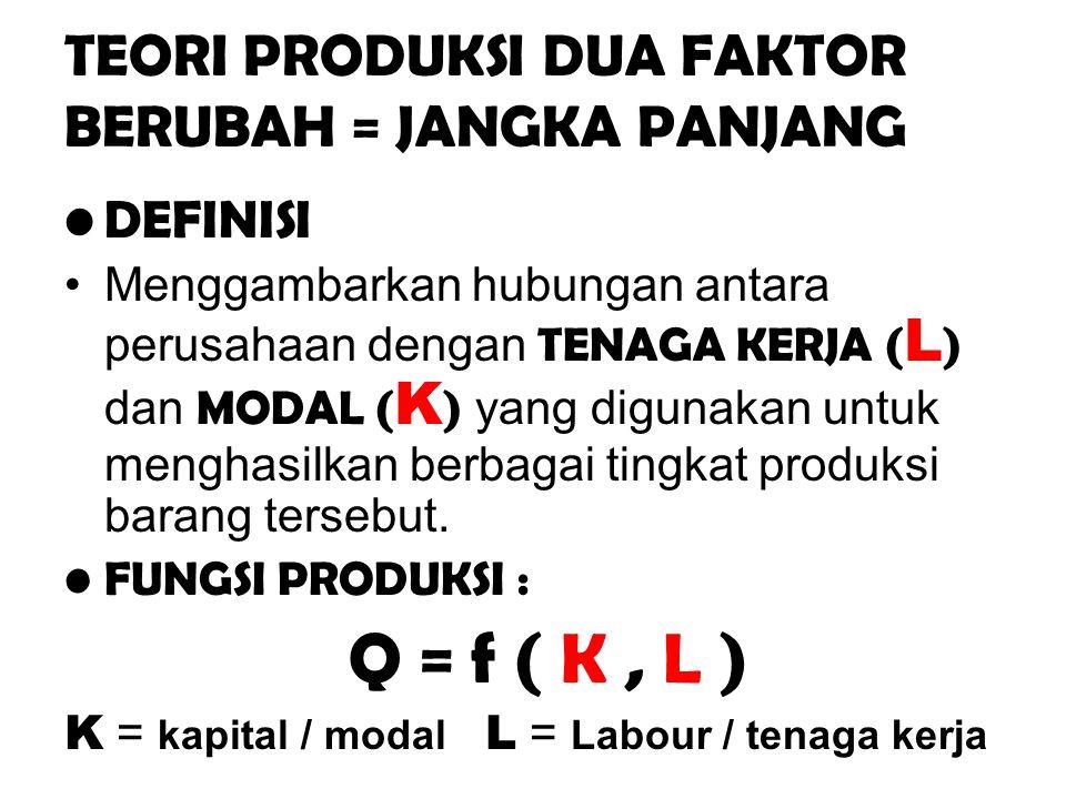 TEORI PRODUKSI DUA FAKTOR BERUBAH = JANGKA PANJANG DEFINISI Menggambarkan hubungan antara perusahaan dengan TENAGA KERJA ( L ) dan MODAL ( K ) yang di