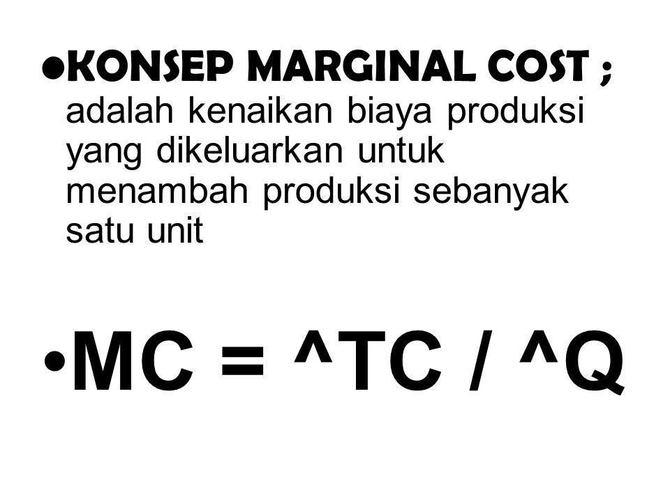 . KONSEP MARGINAL COST ; adalah kenaikan biaya produksi yang dikeluarkan untuk menambah produksi sebanyak satu unit MC = ^TC / ^Q