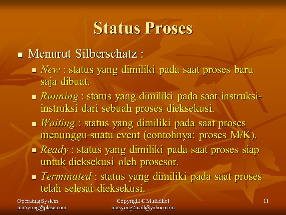 Operating System ma5yong@plasa.com Copyright © Mufadhol masyong2mail@yahoo.com 11 Status Proses Menurut Silberschatz : Menurut Silberschatz : New : status yang dimiliki pada saat proses baru saja dibuat.