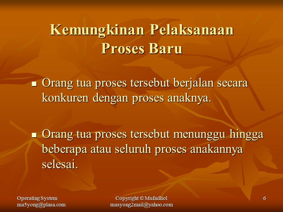 Operating System ma5yong@plasa.com Copyright © Mufadhol masyong2mail@yahoo.com 6 Kemungkinan Pelaksanaan Proses Baru Orang tua proses tersebut berjalan secara konkuren dengan proses anaknya.