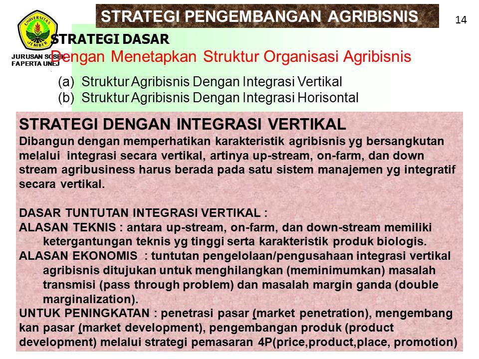 13 JURUSAN SOSEK FAPERTA UNEJ ASPEK-ASPEK KRITIS PENGEMBANGAN AGRIBISNIS - Pengembangan keprofesionalan kewirausahaan (inkubator, magang, pelatihan,ko