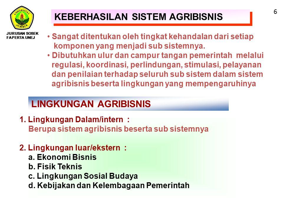 6 JURUSAN SOSEK FAPERTA UNEJ KEBERHASILAN SISTEM AGRIBISNIS Sangat ditentukan oleh tingkat kehandalan dari setiap komponen yang menjadi sub sistemnya.