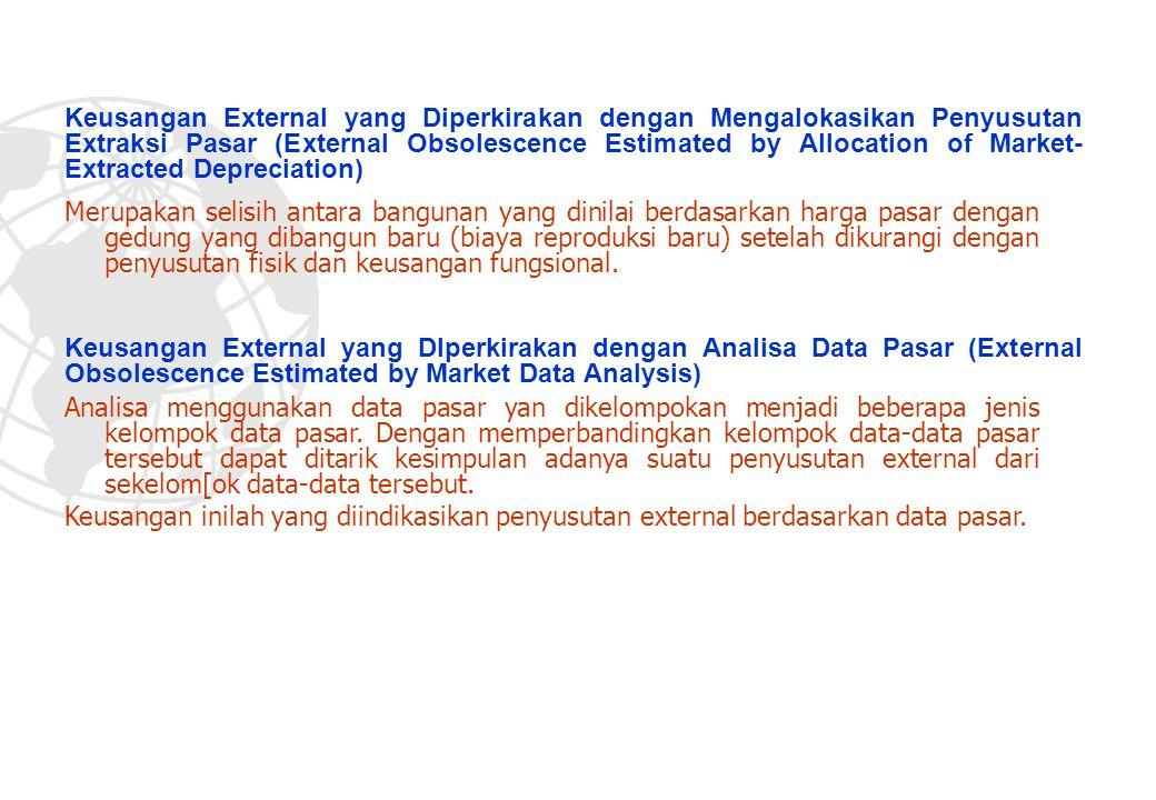 Keusangan External yang Diperkirakan dengan Mengalokasikan Penyusutan Extraksi Pasar (External Obsolescence Estimated by Allocation of Market- Extract