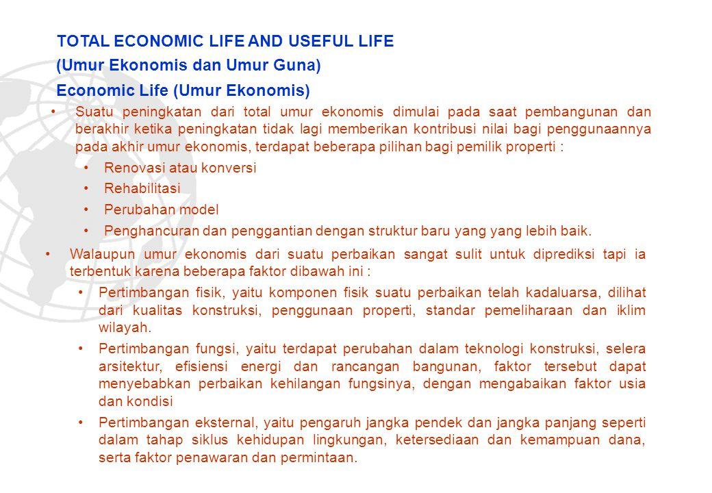 TOTAL ECONOMIC LIFE AND USEFUL LIFE (Umur Ekonomis dan Umur Guna) Suatu peningkatan dari total umur ekonomis dimulai pada saat pembangunan dan berakhi