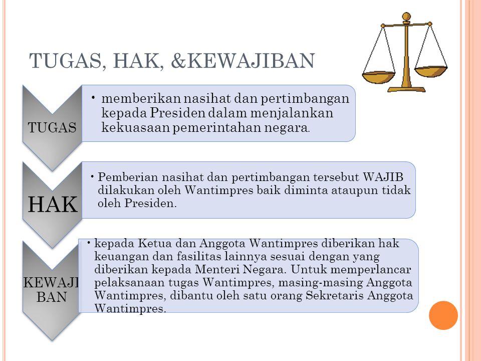 TUGAS, HAK, &KEWAJIBAN TUGAS memberikan nasihat dan pertimbangan kepada Presiden dalam menjalankan kekuasaan pemerintahan negara.