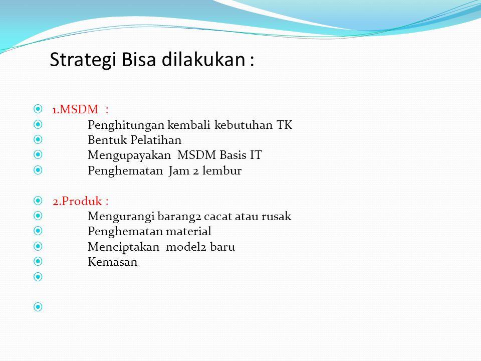 Strategi Bisa dilakukan :  1.MSDM :  Penghitungan kembali kebutuhan TK  Bentuk Pelatihan  Mengupayakan MSDM Basis IT  Penghematan Jam 2 lembur 