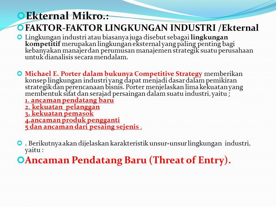 Ekternal Mikro. : FAKTOR-FAKTOR LINGKUNGAN INDUSTRI /Ekternal Lingkungan industri atau biasanya juga disebut sebagai lingkungan kompetitif merupakan l
