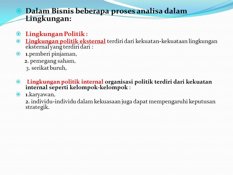  Dalam Bisnis beberapa proses analisa dalam Lingkungan:  Lingkungan Politik :  Lingkungan politik eksternal terdiri dari kekuatan-kekuataan lingkun