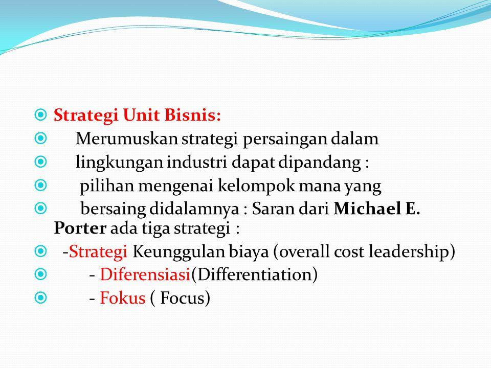  Strategi Unit Bisnis:  Merumuskan strategi persaingan dalam  lingkungan industri dapat dipandang :  pilihan mengenai kelompok mana yang  bersain
