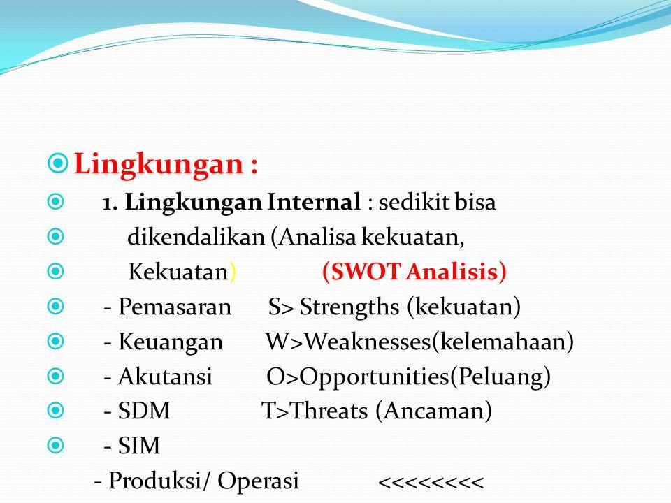  Lingkungan :  1. Lingkungan Internal : sedikit bisa  dikendalikan (Analisa kekuatan,  Kekuatan) (SWOT Analisis)  - Pemasaran S> Strengths (kekua