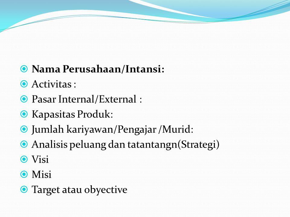  Nama Perusahaan/Intansi:  Activitas :  Pasar Internal/External :  Kapasitas Produk:  Jumlah kariyawan/Pengajar /Murid:  Analisis peluang dan ta