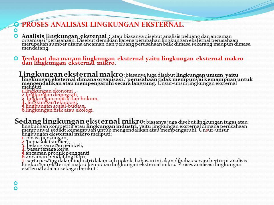  Nama Perusahaan/Intansi:  Activitas :  Pasar Internal/External :  Kapasitas Produk:  Jumlah kariyawan/Pengajar /Murid:  Analisis peluang dan tatantangn(Strategi)  Visi  Misi  Target atau obyective