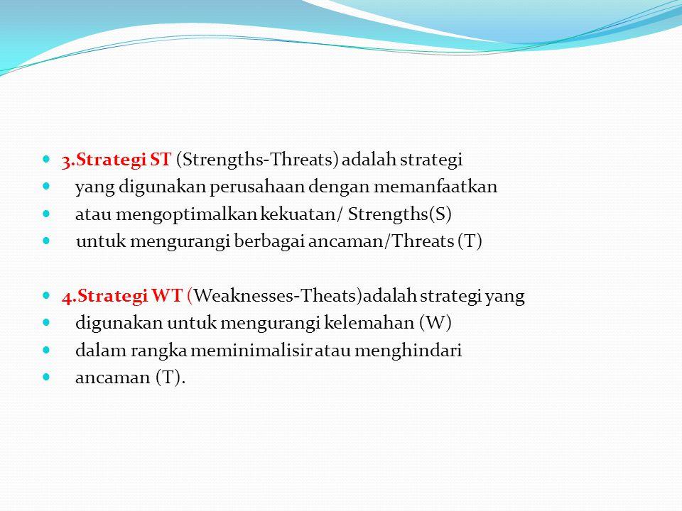 3.Strategi ST (Strengths-Threats) adalah strategi yang digunakan perusahaan dengan memanfaatkan atau mengoptimalkan kekuatan/ Strengths(S) untuk mengu