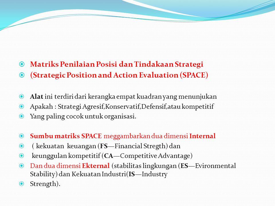  Matriks Penilaian Posisi dan Tindakaan Strategi  (Strategic Position and Action Evaluation (SPACE)  Alat ini terdiri dari kerangka empat kuadran y