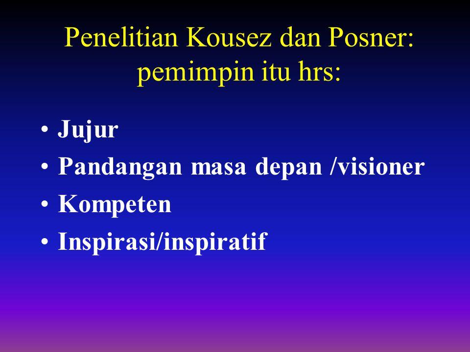 Penelitian Kousez dan Posner: pemimpin itu hrs: Jujur Pandangan masa depan /visioner Kompeten Inspirasi/inspiratif