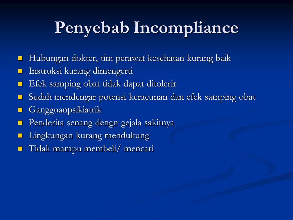 Penyebab Incompliance Hubungan dokter, tim perawat kesehatan kurang baik Hubungan dokter, tim perawat kesehatan kurang baik Instruksi kurang dimengert