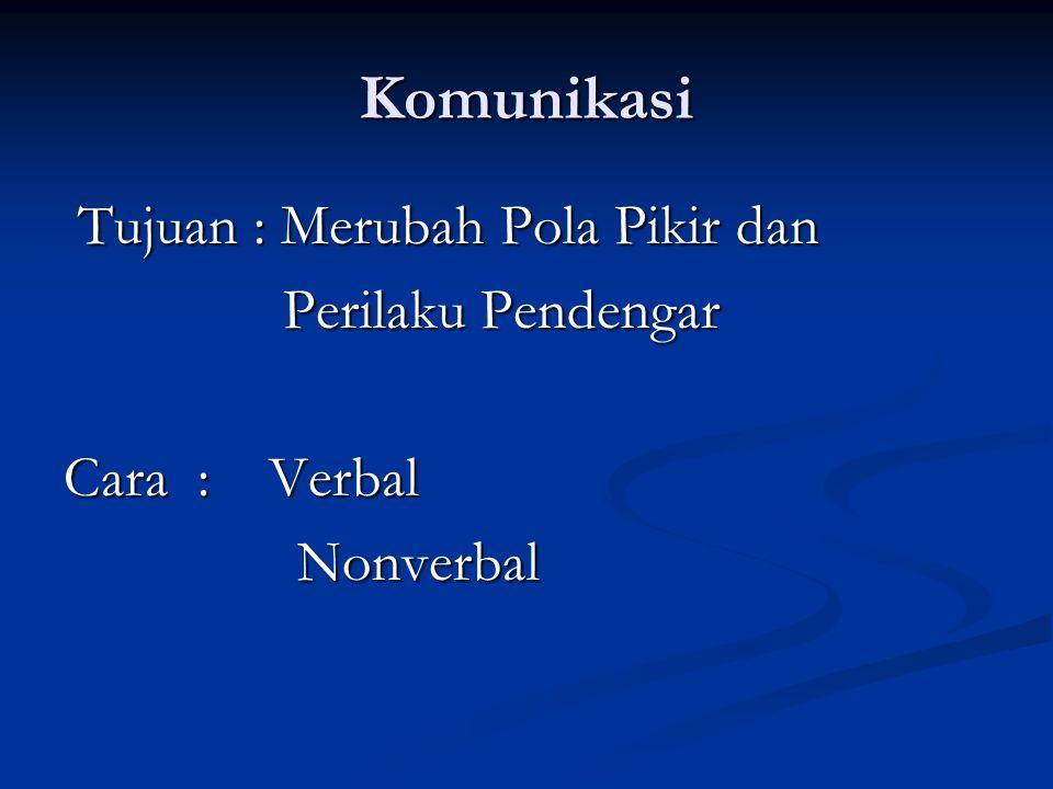 Komunikasi Tujuan : Merubah Pola Pikir dan Tujuan : Merubah Pola Pikir dan Perilaku Pendengar Perilaku Pendengar Cara : Verbal Nonverbal Nonverbal
