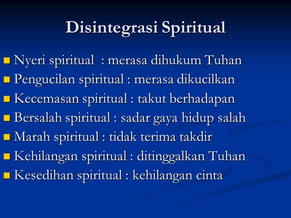 Disintegrasi Spiritual Nyeri spiritual : merasa dihukum Tuhan Nyeri spiritual : merasa dihukum Tuhan Pengucilan spiritual : merasa dikucilkan Pengucil