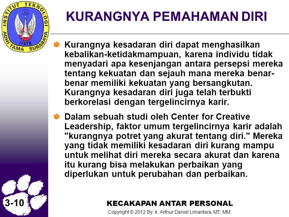 KECAKAPAN ANTAR PERSONAL Copyright © 2012 By. Ir. Arthur Daniel Limantara, MT, MM. 3-10 KURANGNYA PEMAHAMAN DIRI Kurangnya kesadaran diri dapat mengha