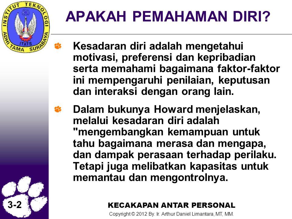 KECAKAPAN ANTAR PERSONAL Copyright © 2012 By. Ir. Arthur Daniel Limantara, MT, MM. 3-2 APAKAH PEMAHAMAN DIRI? Kesadaran diri adalah mengetahui motivas