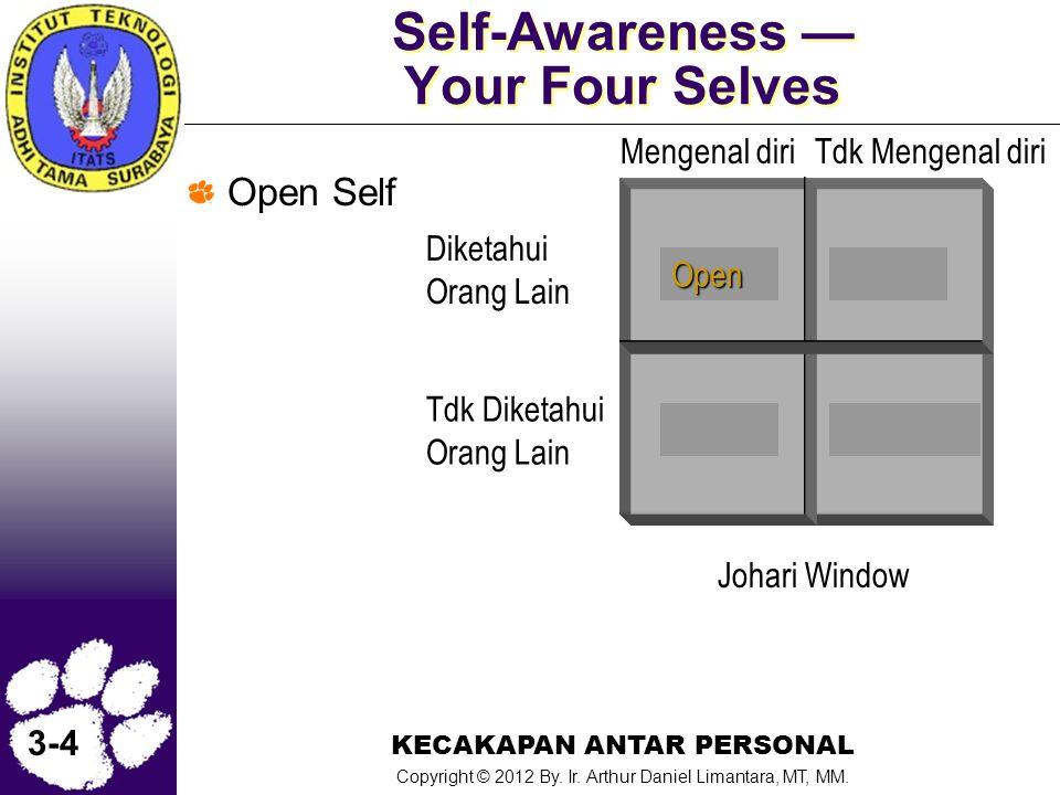 KECAKAPAN ANTAR PERSONAL Copyright © 2012 By. Ir. Arthur Daniel Limantara, MT, MM. 3-4 Self-Awareness — Your Four Selves Open Self Open Johari Window