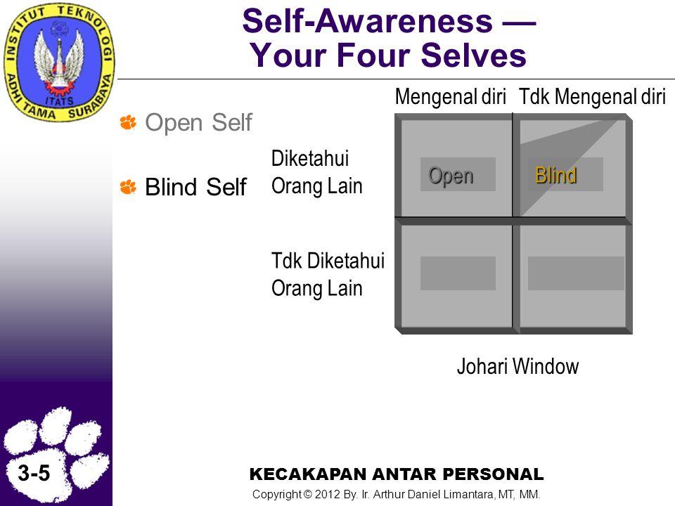 KECAKAPAN ANTAR PERSONAL Copyright © 2012 By. Ir. Arthur Daniel Limantara, MT, MM. 3-5 Open Self Blind Self Open Blind Self-Awareness — Your Four Selv